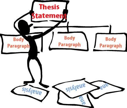 College Essay Writing Tips How to Write a Good College